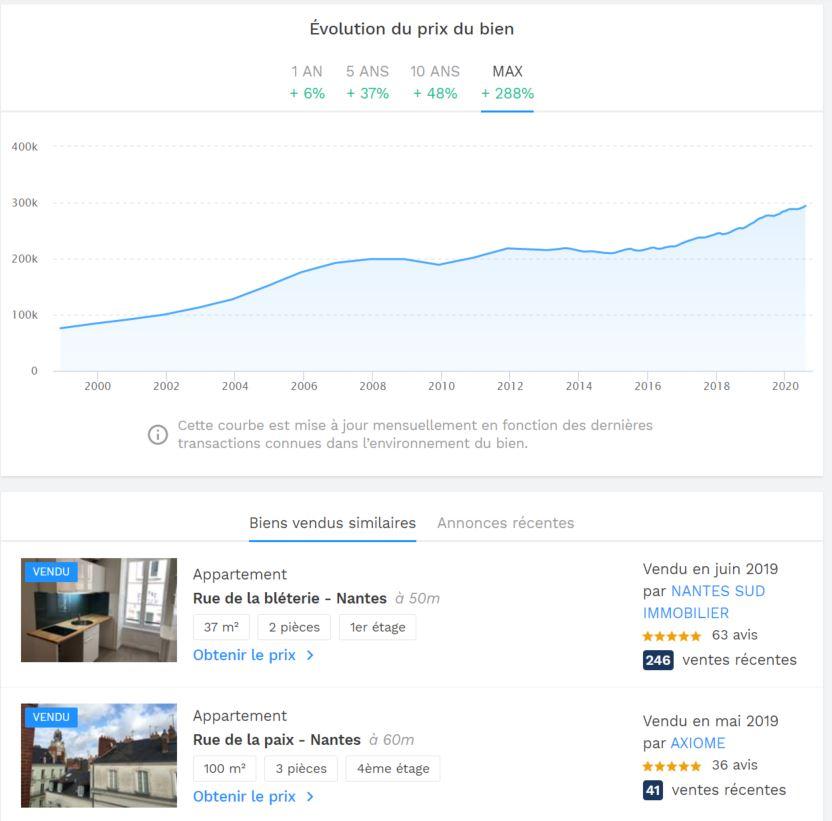 estimation immobiliere appartement nantes meilleuragents évolution prix et biens vendus similaires